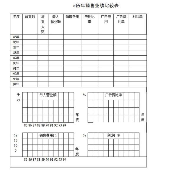计划书doc 分析表
