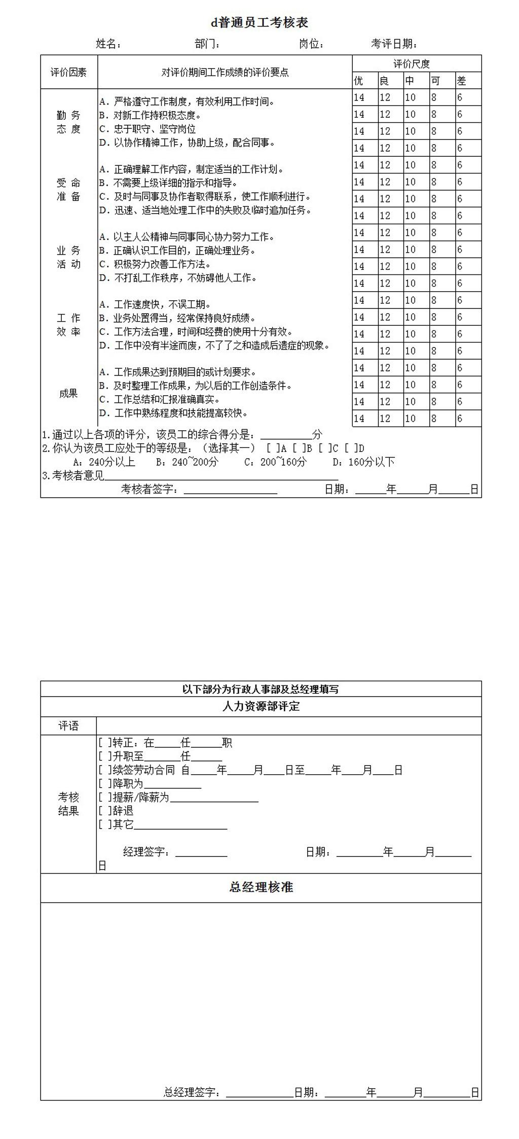 办公|ppt模板 word模板 应用文书 > 普通员工考核表word模板下载  下