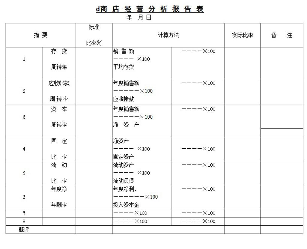 商店经营分析报告表word模板下载