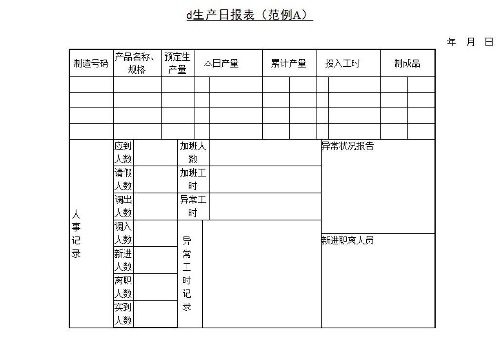 生产日报表word模板下载