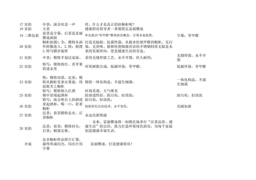 模板孩儿剧本_微电影剧本格式小说穿越红格式电视剧模板图片