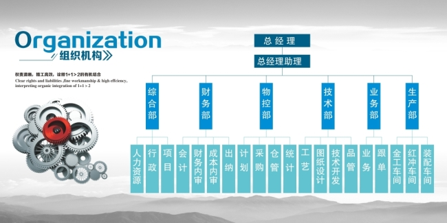 公司中国风组织架构图模板下载