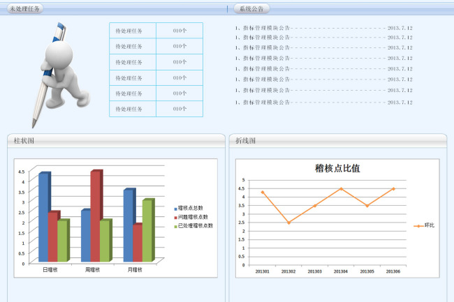 数据统计表 柱状图