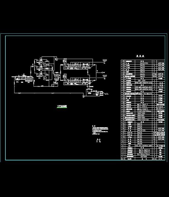 水厂工艺流程图