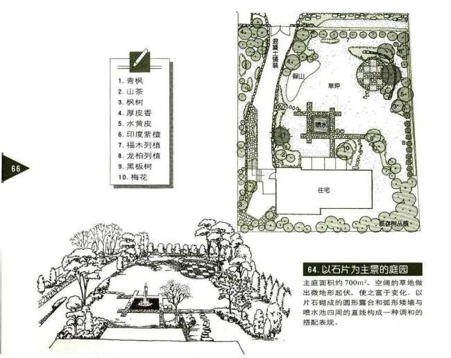 庭园景观设计模板下载 庭园景观设计图片下载 庭园景观设计 雕塑手绘