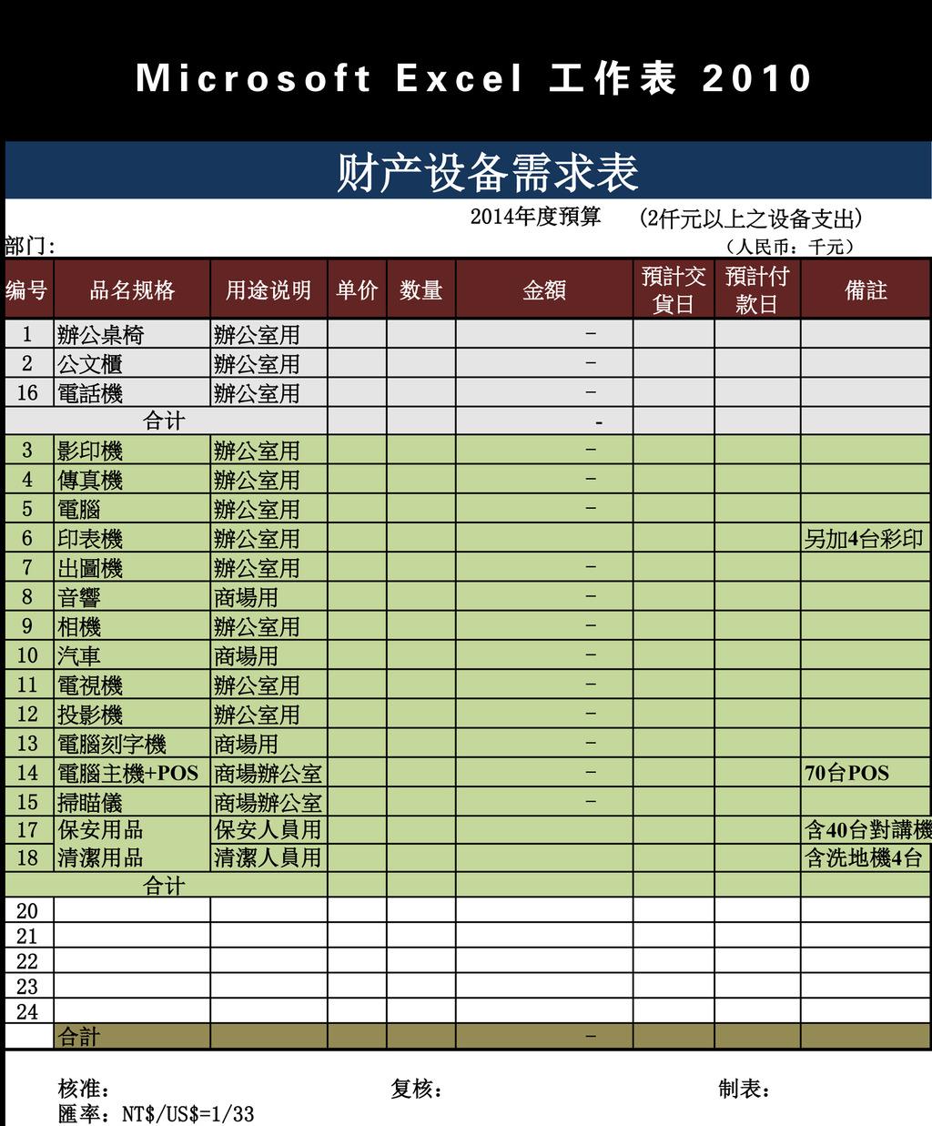 模板图片下载 公司企业财产设备需求预算表 办公用品设备预算清单