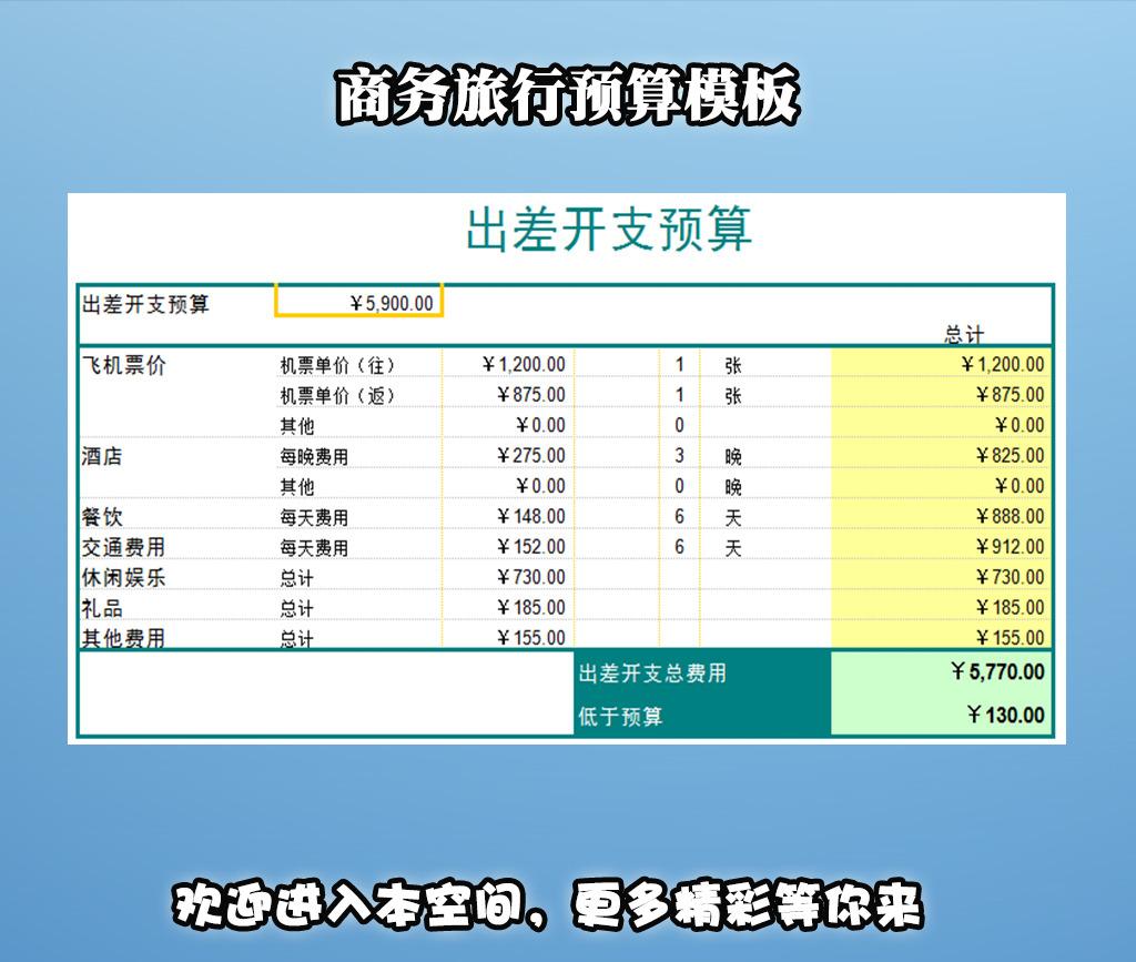 预算模板 公司预算模板