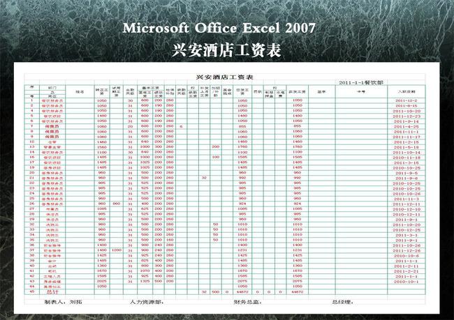 兴安酒店工资表模板下载(图片编号:12273513)_财务__.