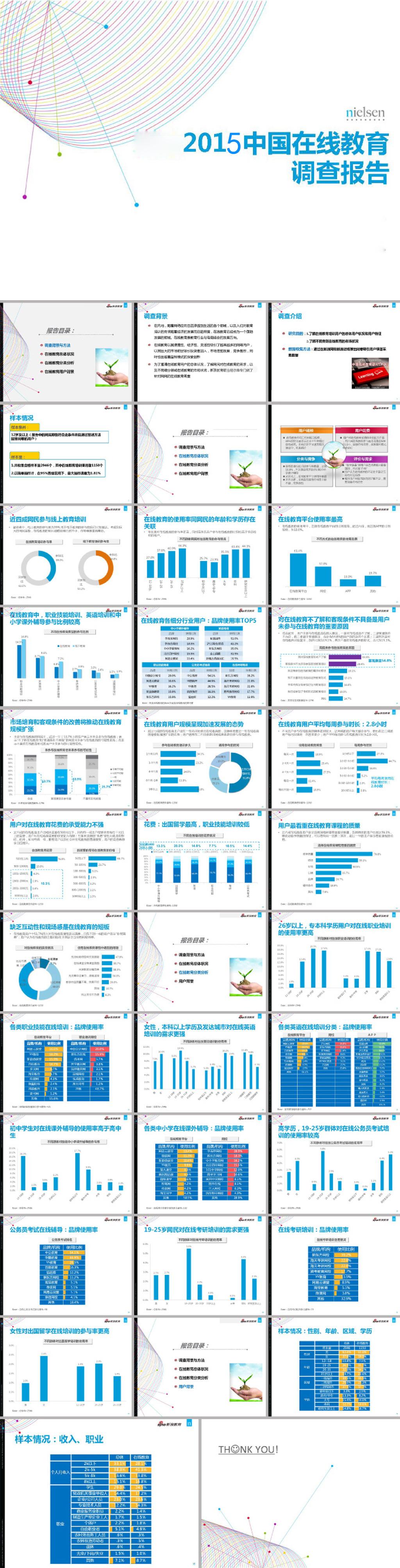 ppt模板 教育|培训|科研ppt > 2015中国教育在线调查报告模板  下一张