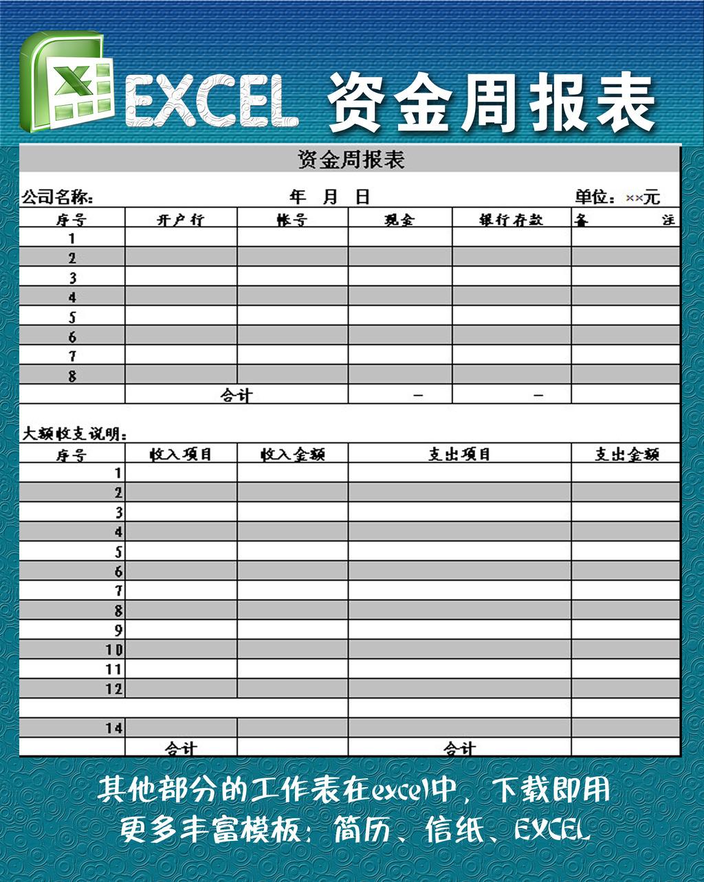 装饰公司的财务报表EXCEL格式 自动计算 全套科目汇总表,资产负