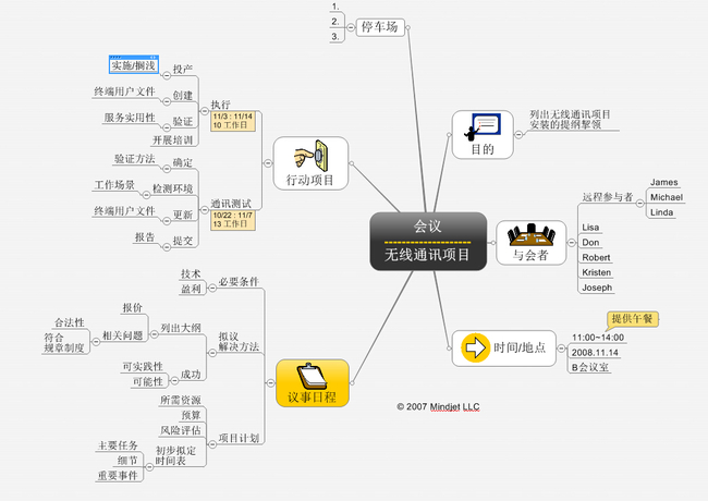 办公|ppt模板 思维导图模板 会议记录|分析模版 > 无线通讯项目会议