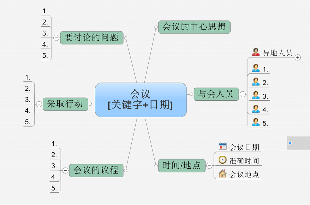 办公|ppt模板 思维导图模板 会议记录|分析模版 > 万能会议活动思维导