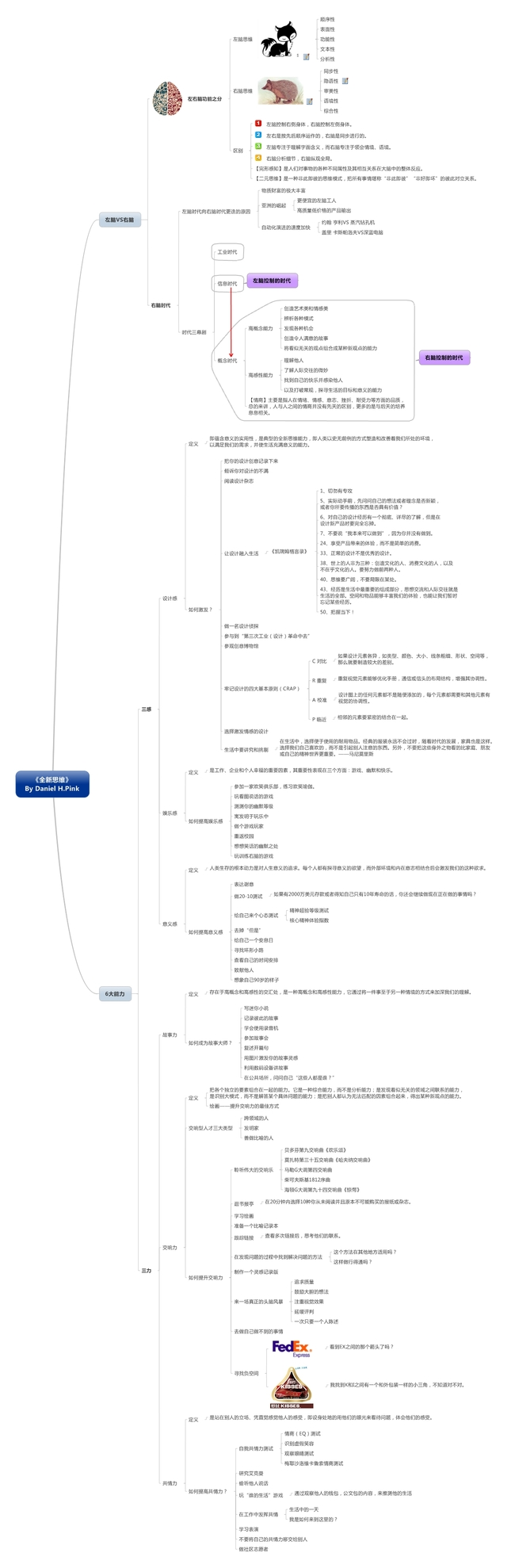 全新思维的读书笔记模板下载(图片编号:12344562)__导