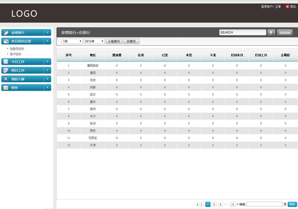 html+css后台网站模板