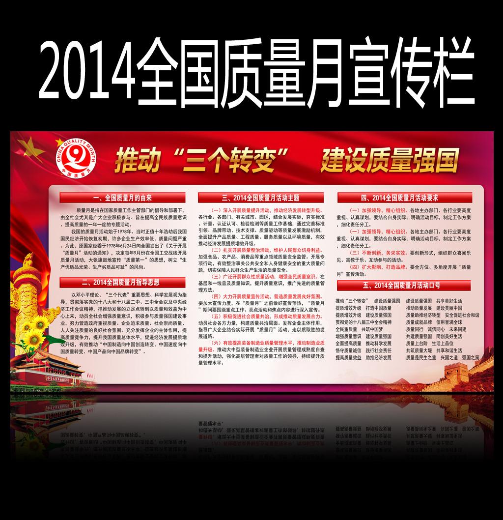 2014年质量月活动展板宣传栏板报模板