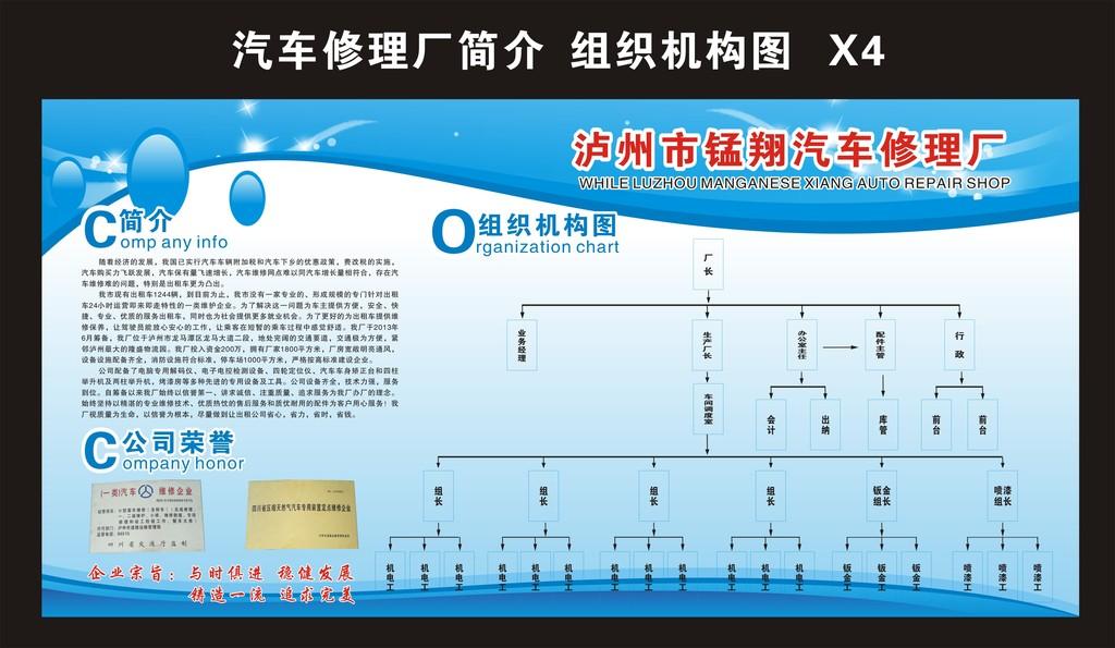 汽车修理厂组织机构图模板