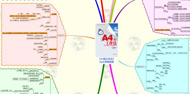 地图 650_322