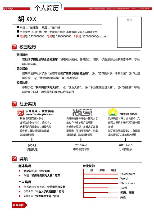 1号店网页个人求职简历模板word文档