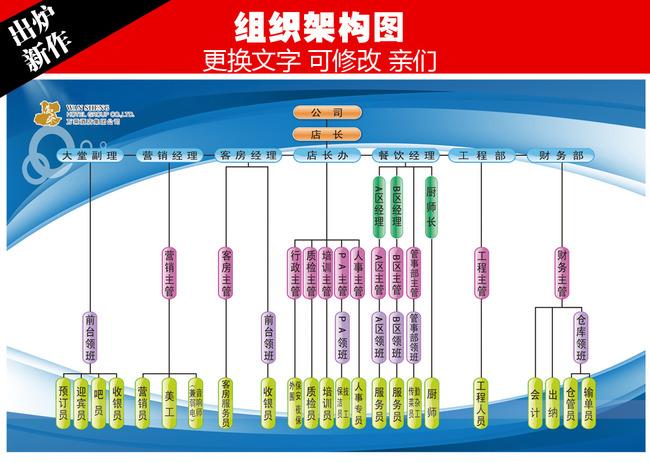 公司组织架构图模板下载(图片编号:12903202)_其它__.
