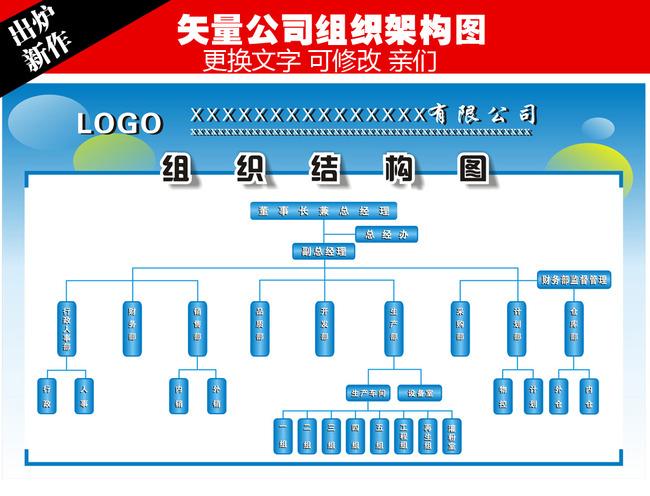 架构图展板模板下载 矢量公司组织架构图展板图片下载企业组织架构图