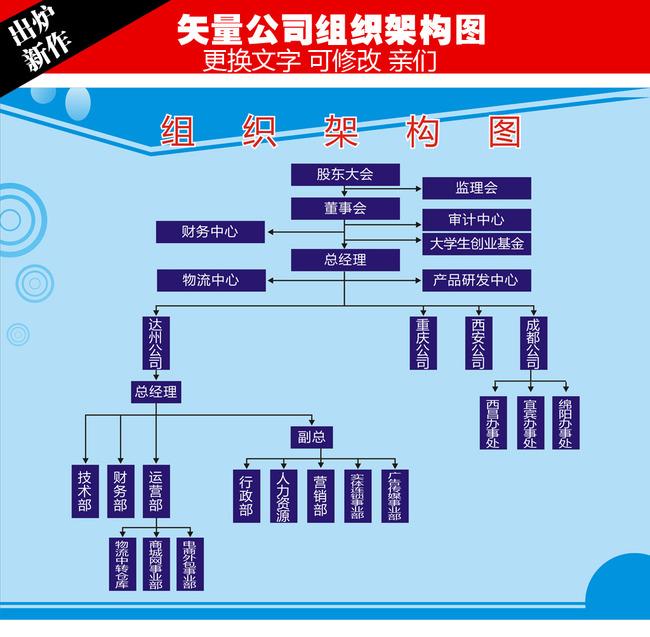 > [版权图片] 组织架构图模板下载 组织架构图图片下载 企业组织