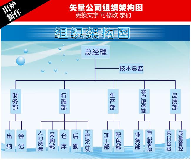 矢量企业组织架构图设计图片