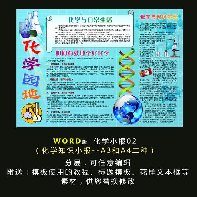 word电子小报模板化学02