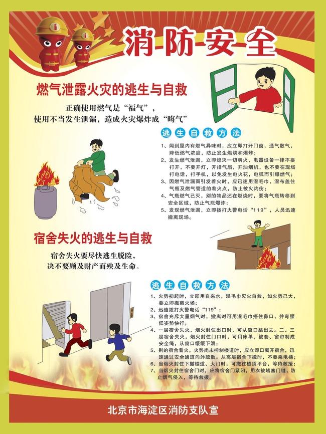 消防安全知识漫画宣传