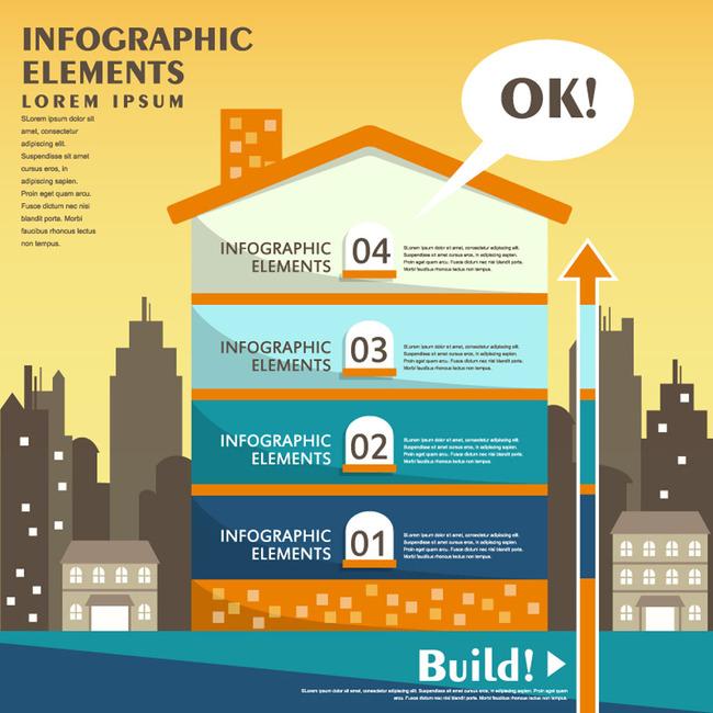 房屋信息图模板下载 房屋信息图图片下载