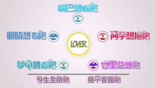 情人节表白卡通文字视频ae模板
