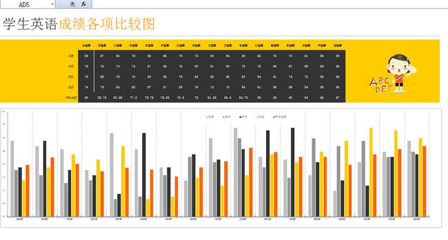学生成绩对比图表excel模板图片下载
