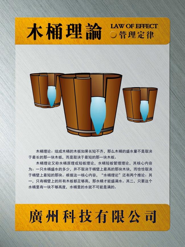 木桶理论模板下载(图片编号:13331482)