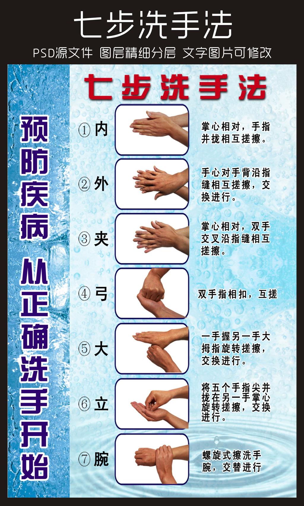 七步洗手法