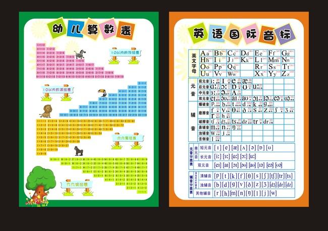 平面设计 宣传单 彩页|dm单页 > 幼儿数学挂图下载幼儿国际音标教学