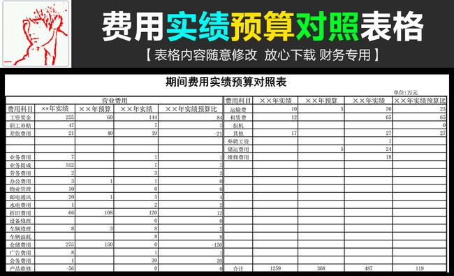 会议预算表格模板_会议费用预算表模板
