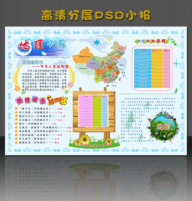 地理小报模板模板下载(图片编号:13488307)