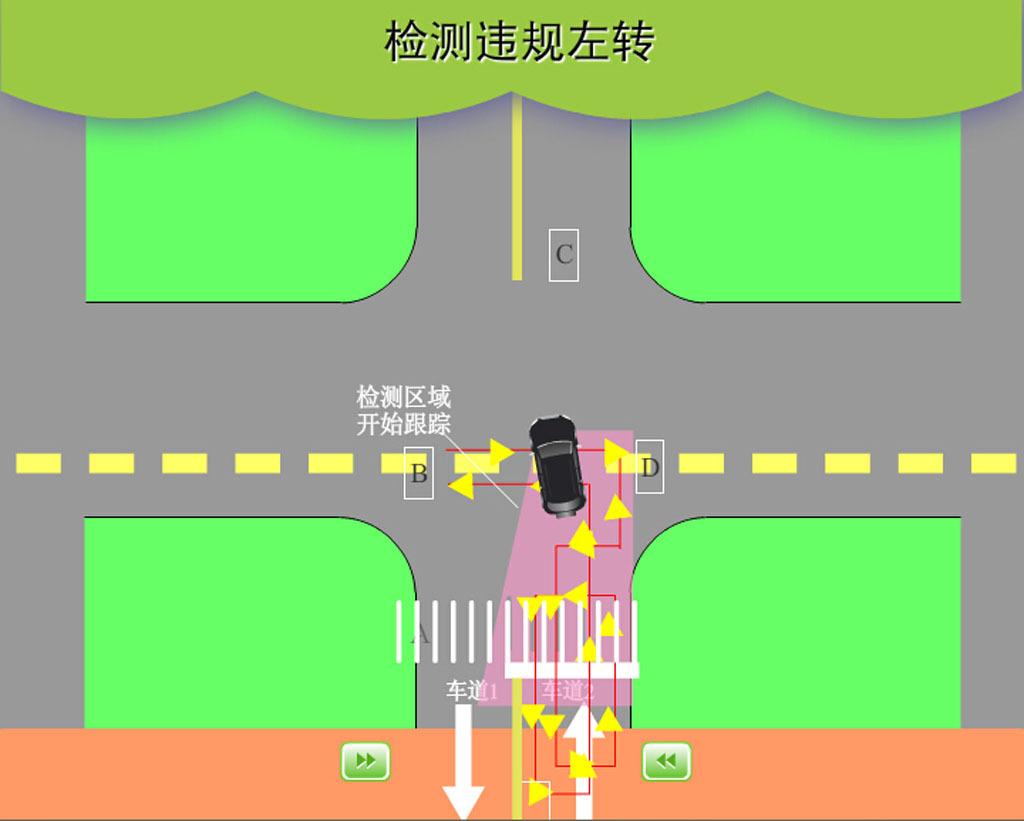 flash动画安全交通检测动画检测违规左转模板下载(:)