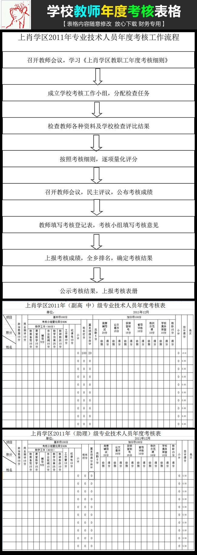 学校单位教师老师年度考核报表模板下载(图片编号:)