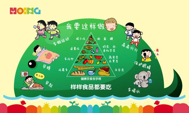 儿童学生饮食金字塔幼儿园展板图片