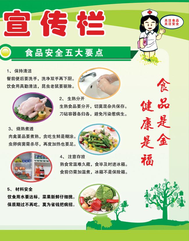 食品安全知识图片
