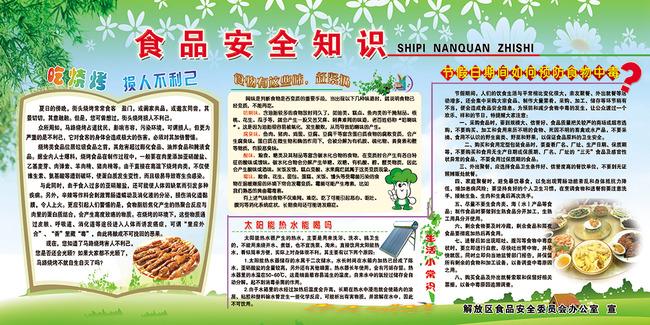 食品安全制度展板背景图片