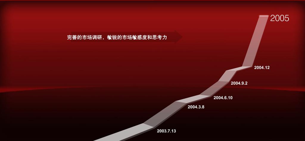 广告公司网站红色大气flash片头设计模板下载(图片:)