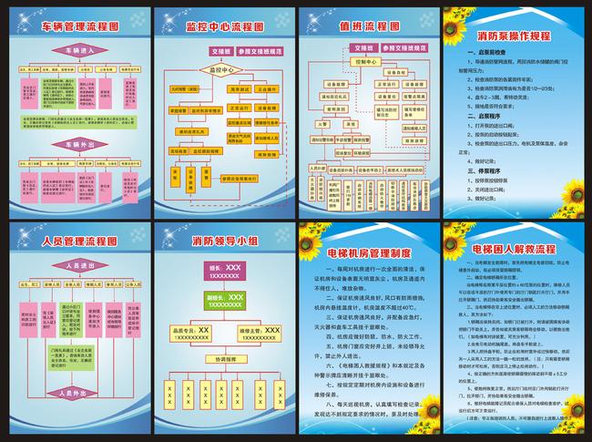 物业公司流程图展板设计模板