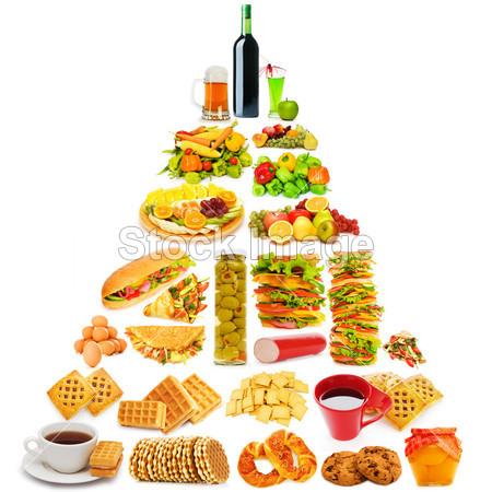 食物金字塔有很多的项目